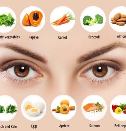 These Foods Will Help You Have Healthy Eyes